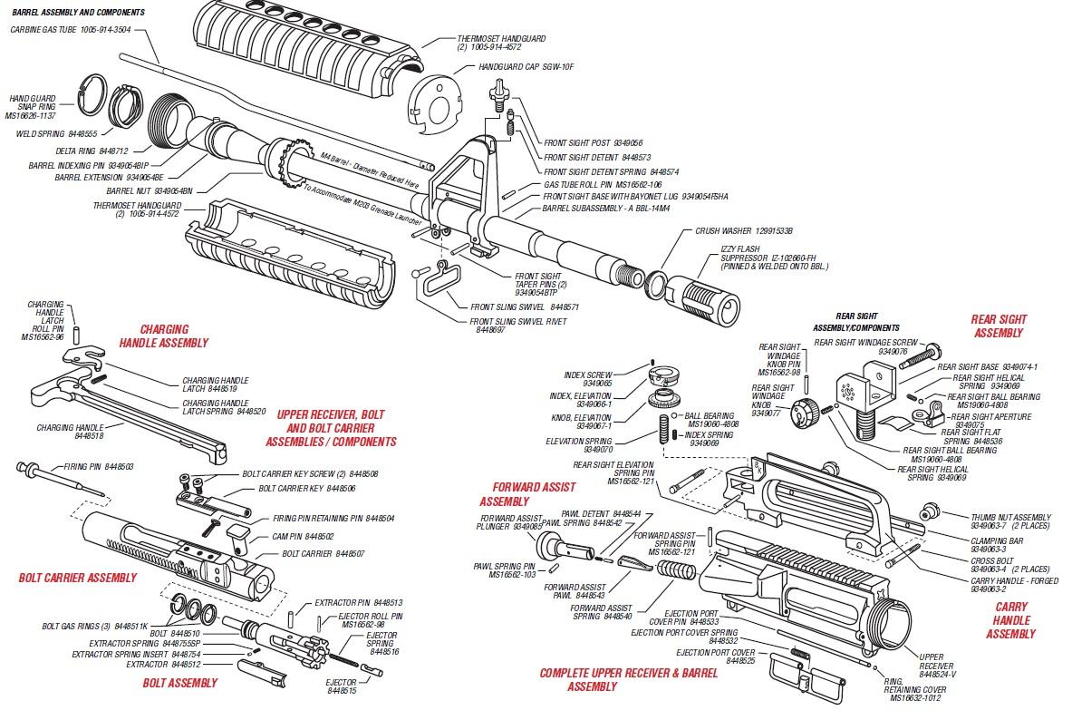 AR-15 Parts List