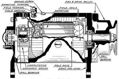G503 WWII Jeep Engine 6 volt Autolite Generator Rebuild