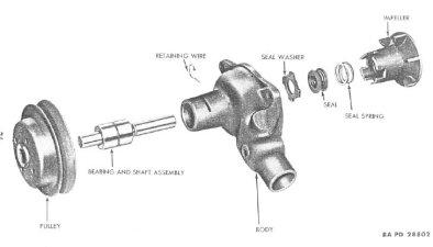 G503 WWII Jeep Engine Water Pump Rebuild Restore