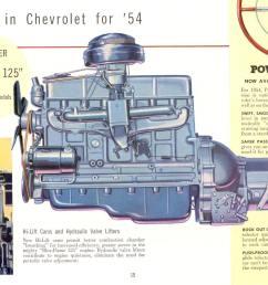 1954 powerglide transmission diagram wiring diagram1954 models 1954 powerglide transmission diagram [ 1729 x 1175 Pixel ]