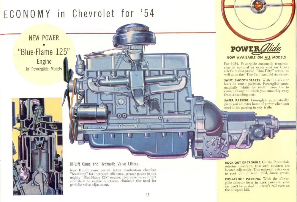 medium resolution of 1954 powerglide transmission diagram wiring diagram1954 models 1954 powerglide transmission diagram