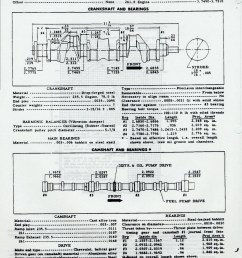235 chevy engine wiring diagram wiring library53 chevrolet automobile ac oil filter diagram engine [ 1192 x 1556 Pixel ]