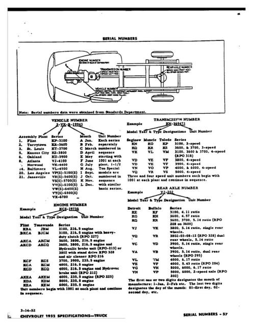 small resolution of chevy 235 engine diagram