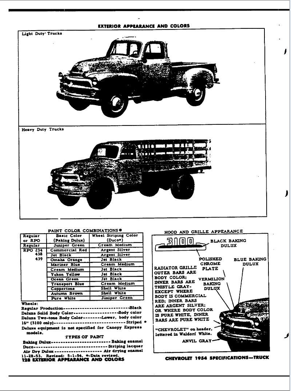 1936-62 Chevrolet information