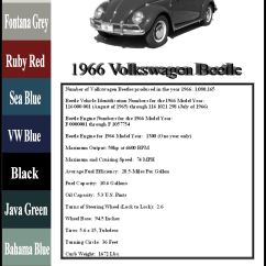 Vw Beetle Wiring Diagram 1966 2005 Dodge Ram 7 Pin Trailer