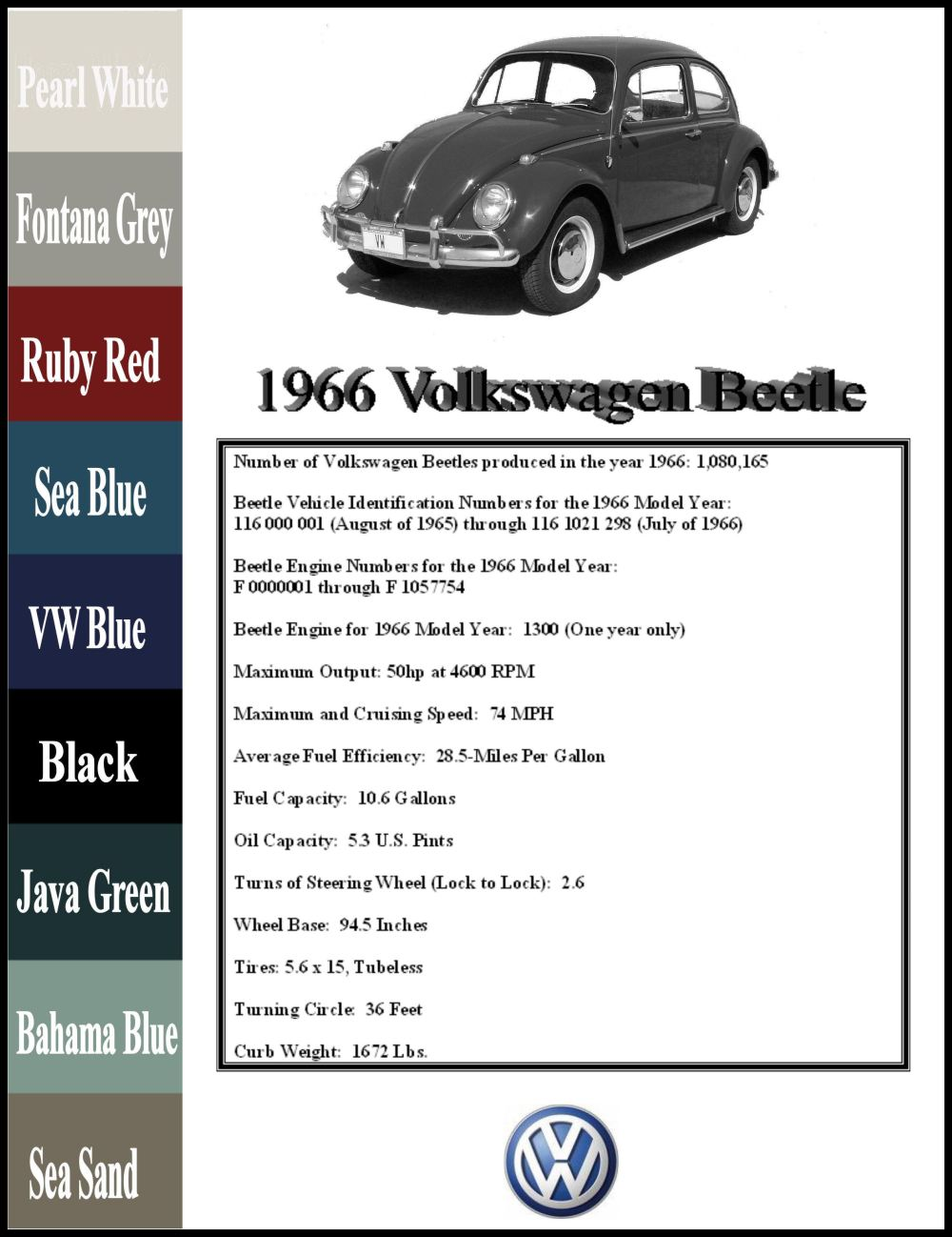 medium resolution of 1966 vw beetle vw bug wiring diagram 66 vw beetle engine diagram