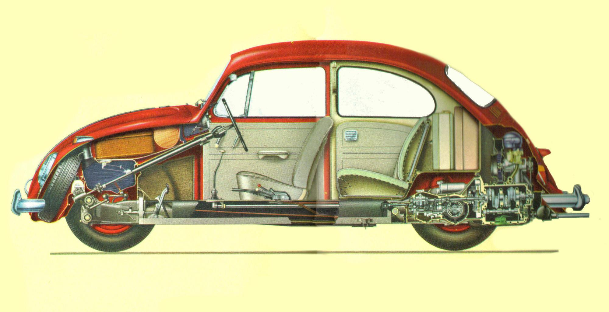 hight resolution of vw bug engine diagram wiring diagram forward vw bug engine wiring diagram vw beetle diagram wiring