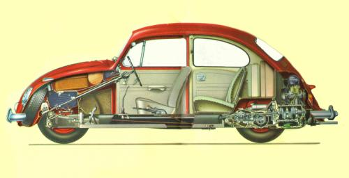 small resolution of vw bug engine diagram wiring diagram forward vw bug engine wiring diagram vw beetle diagram wiring
