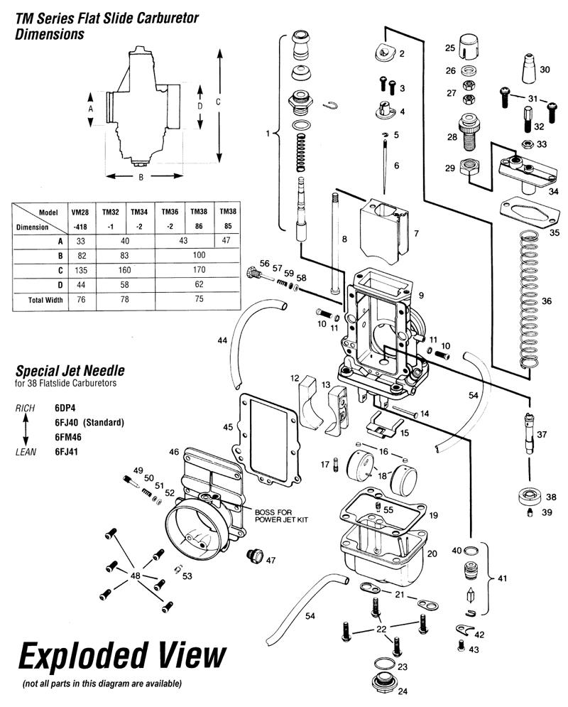 Mikuni TM 24mm Flatslide Carb