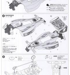 pig arm diagram [ 794 x 1200 Pixel ]