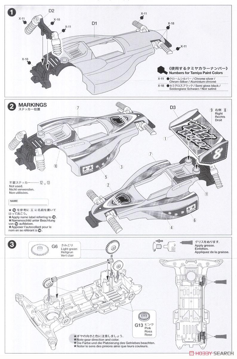 medium resolution of pig arm diagram