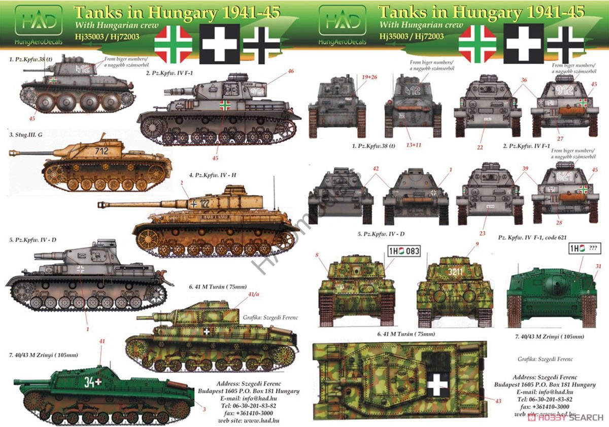 wwii tanks in hungary