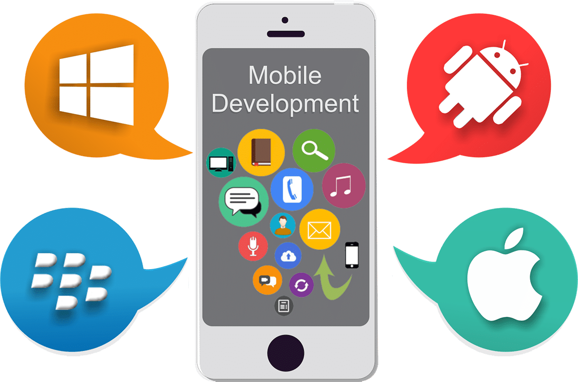 Mobile App Development Service Image