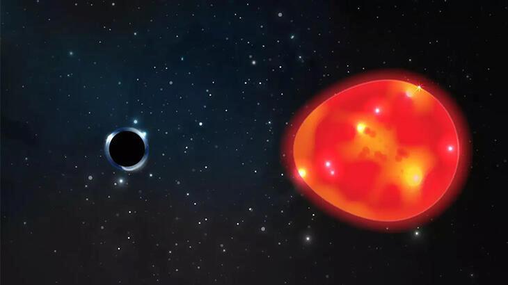 Gökbilimcilerden iki rekor kıran kara delik buluşu