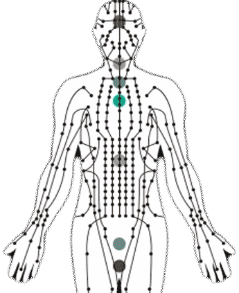 Kyung Hee Acupuncture & Herbs FAQ, frequently asked questions