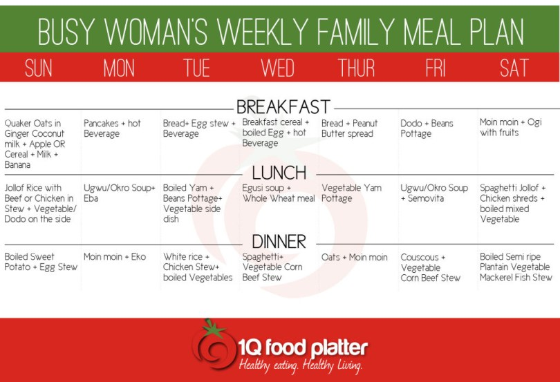 Diet plan for 6th week of pregnancy photo 1