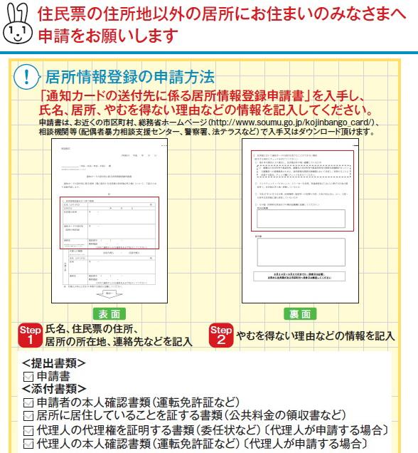 マイナンバー「通知カード」は住民票の住所地以外への送付も可能!