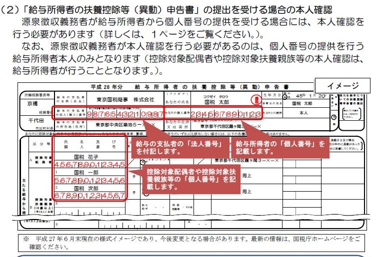 しっかり確認を!国税庁が公開をした「法人番号指定通知書」の内容