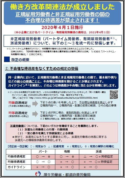 (「パートタイム・有期雇用労働法」)