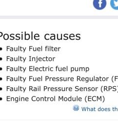 kia sorento fuel pump  [ 1024 x 1024 Pixel ]