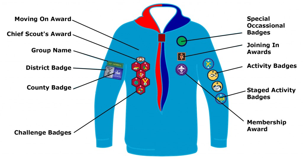 Scout Badges And Where They Go 1st Orwell Scouts