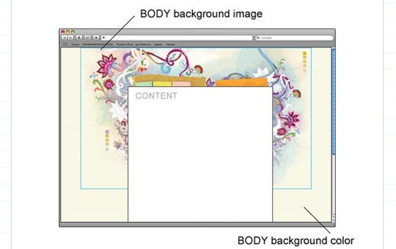 large-background-css