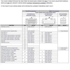 2002 Chrysler Sebring Radio Wiring Diagram Kohler Voltage Regulator For 2013 200 Get Free Image