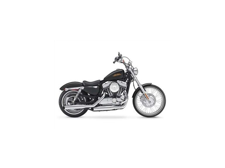 Harley-Davidson Sportster in Pennsylvania for Sale / Page