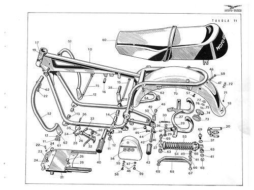 Buy MOTO GUZZI Parts Manual V850 Eldorado & Police 1972