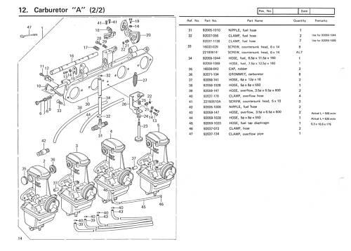 Purchase KAWASAKI Parts Manual KZ1000 Z1000 ROW MKII 1979