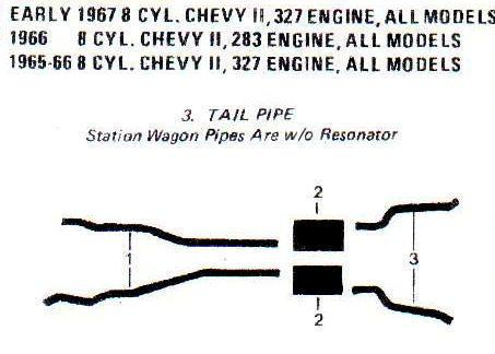 1967 Chevy 350 Engine Diagram 1967 Chevy C10 Engine Wiring