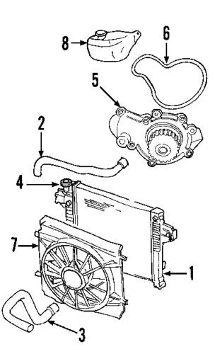Sell Radiator Cooling Fan and Clutch SBC Short water pump