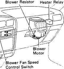 91 Lesabre Blower Motor Location, 91, Free Engine Image