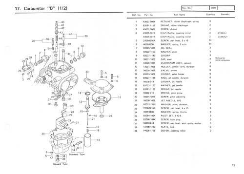 Find KAWASAKI Parts Manual KZ1300 Z1300 1979 1980 1981