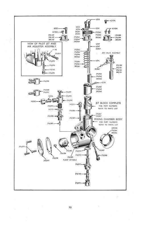 Buy NORTON Parts Manual Models 77 88 99 1957 & 1958