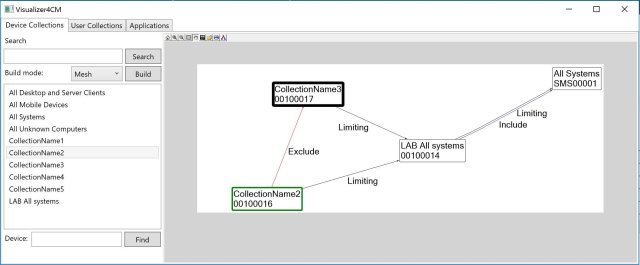 Visualizer For Configmgr 20road