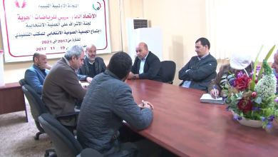 مكتب التنفيذي للاتحاد الليبي للرياضات الجوية