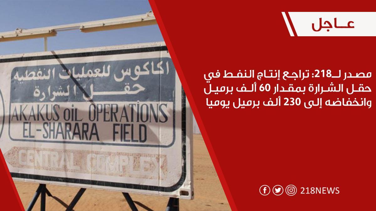 مصدر لـ218: تراجع إنتاج النفط بأكبر حقول ليبيا 4