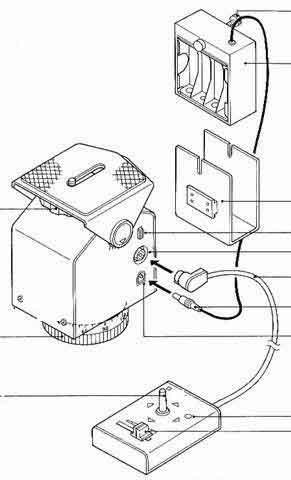 Motorized Pan Tilt Heads, Manual for the PT400t Motorized