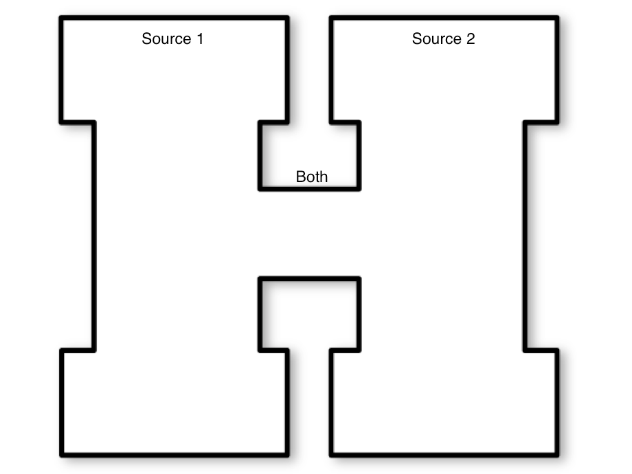 10 Pictographic Organizers for Historical Thinking Skills