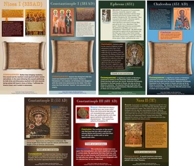 Infographics 7 Ecumenical Councils