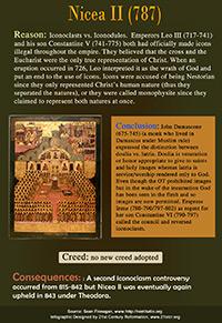 NiceaII-(787AD)-infographic