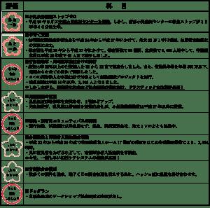 02約束と通信簿4期