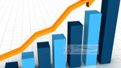 Photo of L'économie camerounaise a enregistré une croissance du PIB de 4,5% en 2018