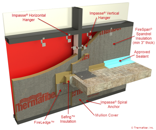 Thermafiber Releases Revolutionary Curtain Wall Fire