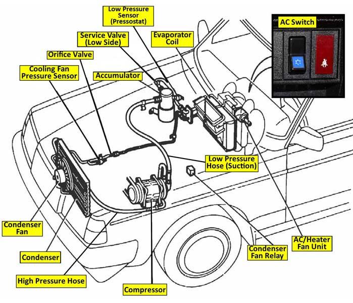 Diy Wiring Diagram 240