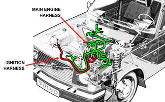 volvo 240 radio wiring diagram 4 wire pressure transducer harness dave u0027s page engine harnesses