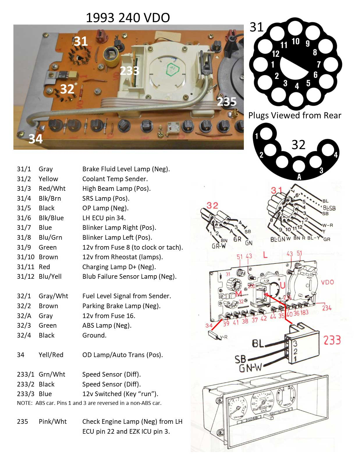 hight resolution of  here s a diagram showing the pin outs for the 1993 240 instrument cluster this cluster uses an electronic speedometer