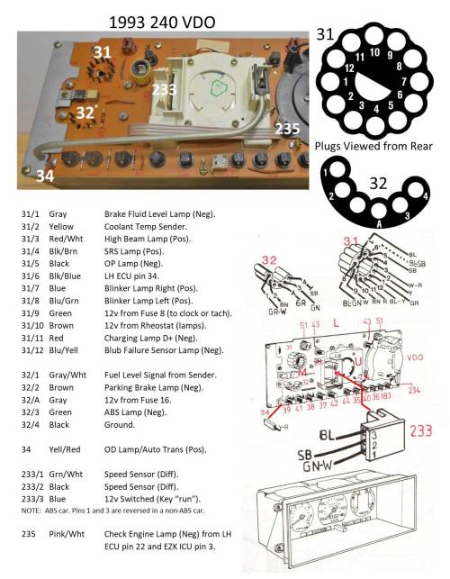 small resolution of  here s a diagram showing the pin outs for the 1993 240 instrument cluster this cluster uses an electronic speedometer