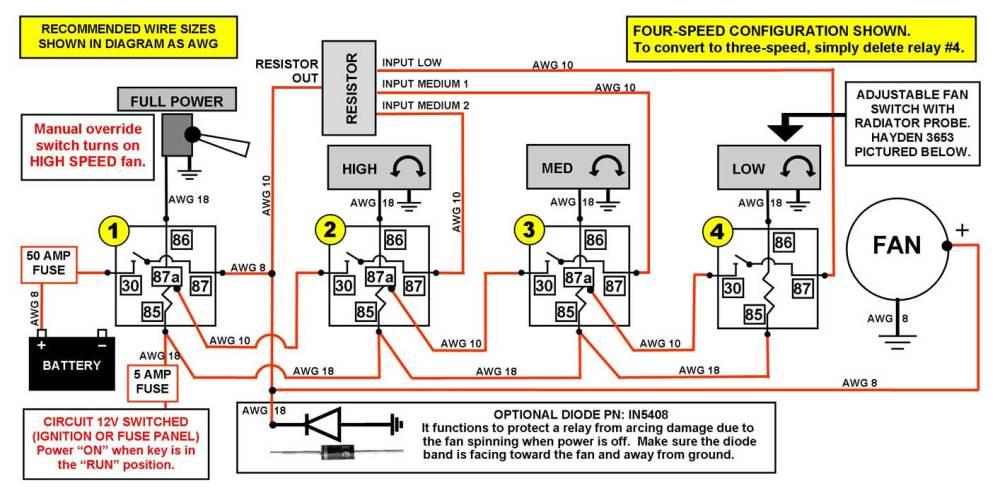 medium resolution of diagram for 4 speed configuration